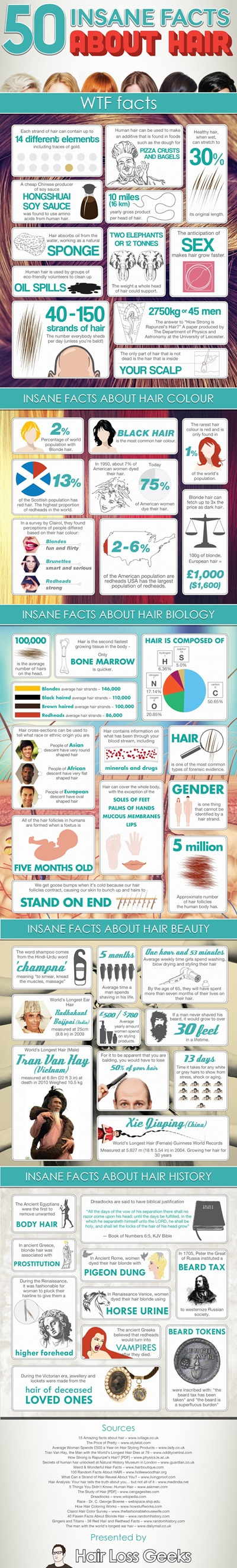 50-insane-facts-about-hair-infographic_514869d497fac