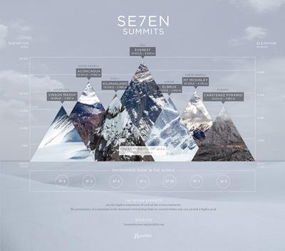 7-summits_50290b9297b13