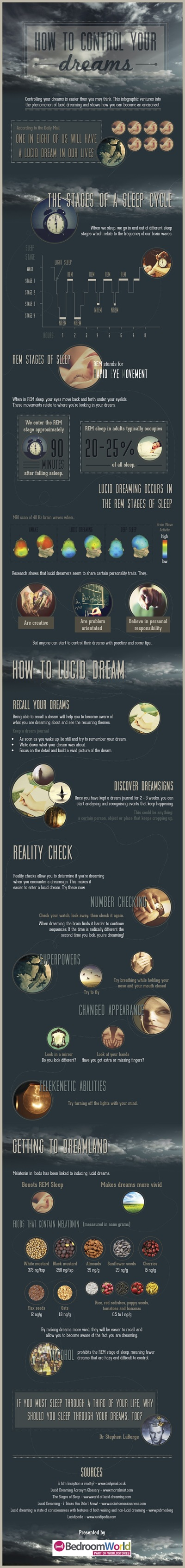 how-to-control-your-dreams-infographic_51025574ea3aa