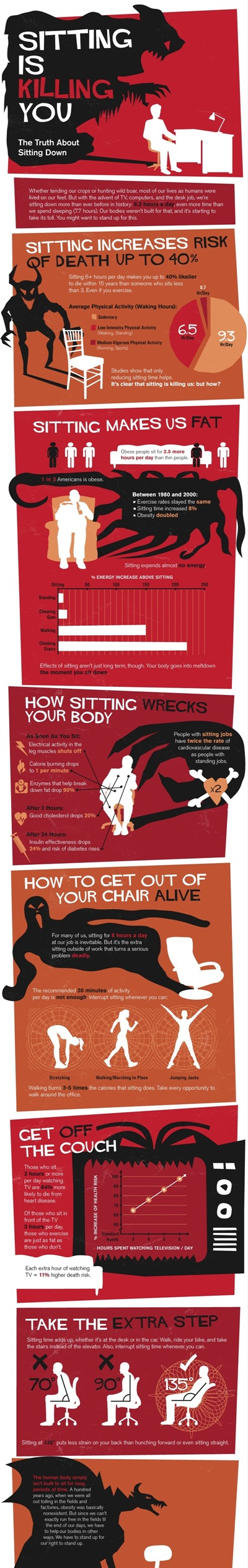 sitting-is-killing-you_50290c26c7c9e